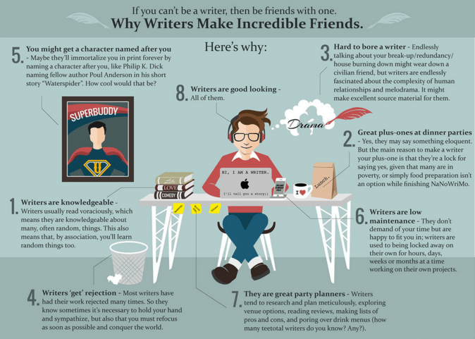 Infographic: Why writers make great friends